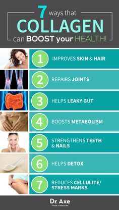 Collagen Health Benefits chart  | Gut Health | Digestion | Detox | Natural Remedies | Supplements |