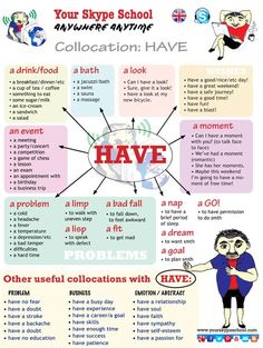 HAVE #common #collocations - your skype school #study 1-on-1 material