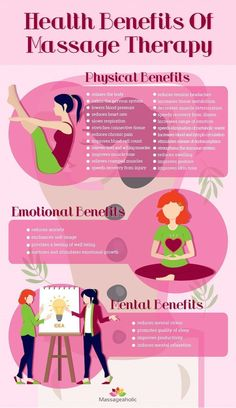 How to know when you need a massage? Here are the physical, mental and emotional benefits of regular massage therapy. Book a massage near you at massageaholic.com. Plus, download your FREE Guide: Blissing Out - 9 Ways To Reduce Stress! #massage #spa #retreat #health #routine