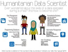 Humanitarian Data Scientist - who and how?