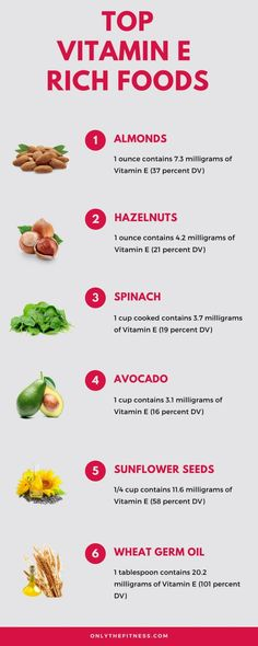 Vitamins For Healthy Hair, Vitamins For Hair Growth, Vitamins For Women, Hair Vitamins, Healthy Hair Growth, Foods With Vitamin E, Benefits Of Vitamin E, Vitamin Deficiency, Protein Rich Foods