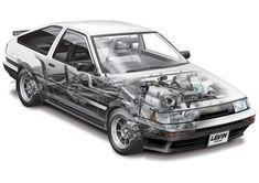 TOYOTA AE86 LEVIN - 山田ジロー - ギャラリー | オートカー・デジタル - AUTOCAR DIGITAL