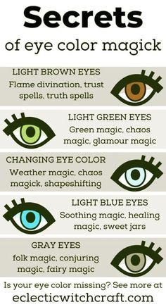 SEE MORE EYE COLORS ON THE BLOG POST! The eye color green symbolically represents the power of growth, since life itself comes from the earth below us all (the soil). Green is used in money magic and represents wealth and prosperity. Black eyes represent wisdom and understanding, and are connected to the earth element. Witch Spell Book, Witchcraft Spell Books, Magick Spells, Types Of Witchcraft, Magick Book, Wiccan Protection Spells, Green Witchcraft, Pagan Witchcraft, Wiccan Witch