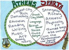 Chapter Twenty-Two: Athens vs. Sparta Still working on Greece. This week, we study the differences between Sparta and Athens… and the best way to compare/contrast the two city-states is to … Greek History, World History, Ancient History, European History, Ancient Aliens, British History, Ancient Greek, Ancient Egypt, 7th Grade Social Studies