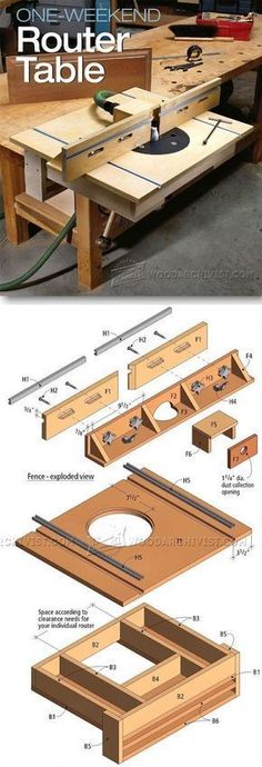 Bench-Mounted Router Table Plans - Router Tips, Jigs and Fixtures   http://WoodArchivist.com #WoodworkingBench