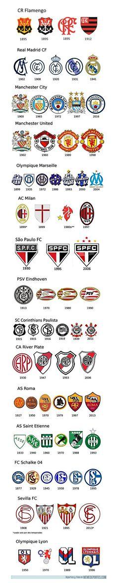 La evolución de escudos de los clubs más ganadores de las principales ligas del mundo.