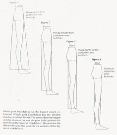 """On Drafting Trousers... diagram of different trouser/pants styles and the diagram explains why say Culottes have a """"longer crotch extension"""" verses that on a"""