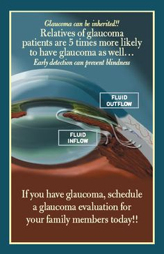 Glaucoma- one of the main reasons why people get it is due to family history. My grandpa had it and now my dad does too. It's scary that it can lead to blindness.
