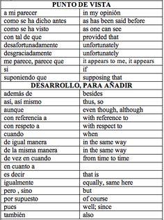 Las palabras enlaces o de transición t e ayudan a conectar una oración a otra, una idea con otra de un párrafo a otro. En adición, las tr...