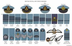 Her Majesty's Services: A Brief Guide to British Armed Forces Ranks Military Ranks, Military Insignia, Military History, Ww2 Uniforms, Military Uniforms, Air Force Uniforms, British Army Uniform, Lance Corporal, British Armed Forces