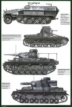 Barbarossa - Panzer Divisions