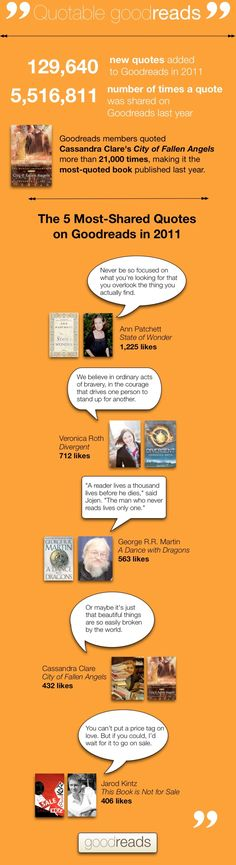 Most quoted books of 2011 according to #goodreads