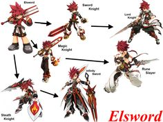 Elsword Class Chain Updated by Maniac6457.deviantart.com on @deviantART