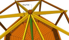 Securing the rafters to the king post