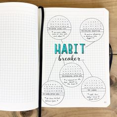 """67 Likes, 4 Comments - Rebecca Spooner (@planninginspiration4u) on Instagram: """"Has anyone else done a habit breaker tablet in their #bujo? This was fun to put together.…"""""""