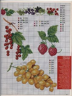 "Photo from album ""Speciale Punto croce"" on Yandex. Cross Stitch Fruit, Cross Stitch Kitchen, Just Cross Stitch, Cross Stitch Flowers, Cross Stitch Kits, Cross Stitch Charts, Cross Stitch Designs, Cross Stitch Patterns, Cross Stitching"