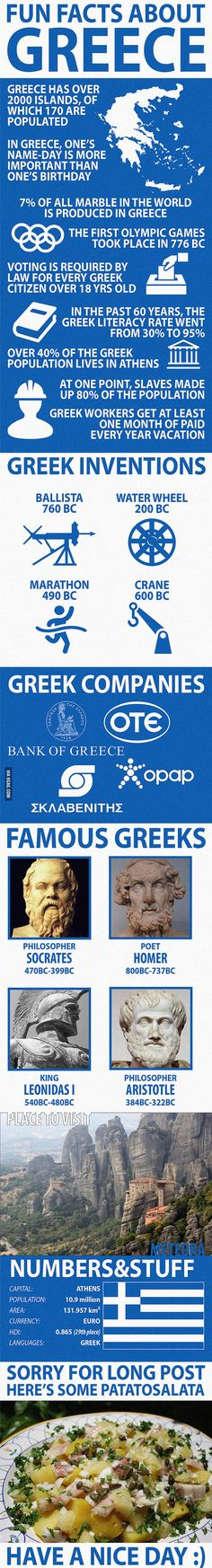 Fun Facts about Greece - All the Interesting Information You're Wondering Here Funny Facts, Weird Facts, Crazy Facts, Random Facts, Zakynthos, Facts About People, Cultura General, World Geography, Teaching Geography