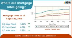 It looks as though the slight downdraft for has stalled, at least for now, so there's little reason to suspect any significant change in the days ahead. Current Mortgage Rates, 15 Years, Change, 15 Anos