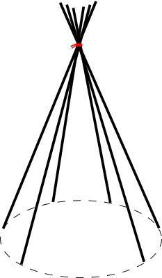 NICE STURDY TENT good instructions How to make a play teepee for kids - easy instructions. Can't wait to try! Play Teepee, Teepee Kids, Teepees, Diy Teepee Tent, Diy Tipi, Childrens Teepee, Teepee Party, Play Tents, Projects For Kids