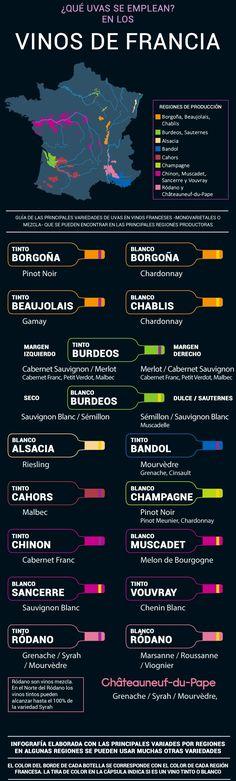 ¿Qué uvas se emplean en los vinos de Francia? https://www.vinetur.com/2015031318546/que-uvas-se-emplean-en-los-vinos-de-francia.html