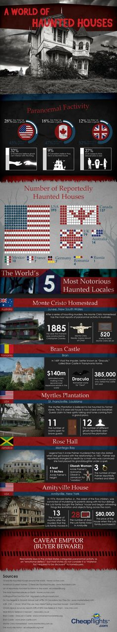 A World of Haunted Houses Infographic
