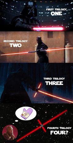 Star Wars / Lightsaber Evolution?
