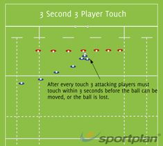 3 Second 3 Player Touch Sevens Drills Rugby Coaching Tips - Sportplan Ltd