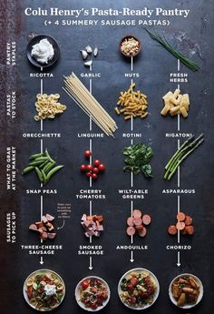 Pasta Basics For All Year Round. How to Build a Pasta-Ready Pantry (And Skip the Mid-Week Slump). Comida Picnic, Pasta Recipes, Cooking Recipes, Cuisines Diy, Healthy Snacks, Healthy Recipes, Healthy Life, Pasta Dinners, Food 52