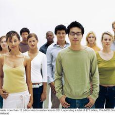 Managing Millennials in 2013