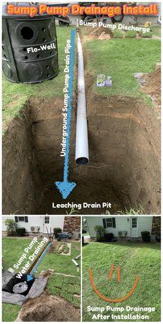 Sump Pump Drainage, Gutter Drainage, Backyard Drainage, Landscape Drainage, Drainage Ditch, Drainage Pipe, French Drain Installation, Underground Drainage, Wet Basement
