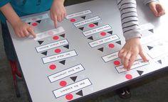 Wortarten - guter Tipp für Material (inkl. Adjektivübung)