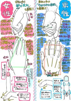 Marvelous Learn To Draw Manga Ideas. Exquisite Learn To Draw Manga Ideas. Drawing Practice, Drawing Skills, Drawing Techniques, Figure Drawing, Drawing Hands, Hand Reference, Design Reference, Drawing Reference, Anatomy Drawing