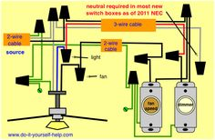 Wire a Ceiling Fan 3way switch Diagram electric
