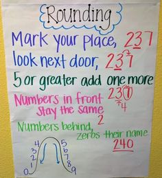 Rounding Anchor Chart - Teaching Rounding to Third Graders Rounding Anchor. - Rounding Anchor Chart – Teaching Rounding to Third Graders Rounding Anchor Chart for Third Grade Math Classroom Making use of Index charts as well as Topographical Roadmaps Rounding Anchor Chart, Math Anchor Charts, Rounding Decimals, Rounding Activities, Rounding Whole Numbers, Fourth Grade Math, 4th Grade Classroom, Grade 5 Math, Grade 3