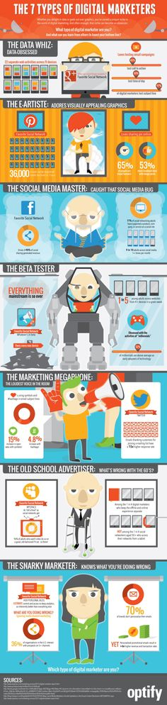 7 types of digital marketers [infographic]