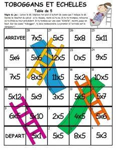La multiplication le ons quelques outils et jeux - Table de multiplication cm1 a imprimer ...