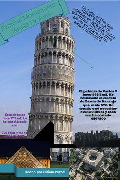 Famous Monuments. Famosos Monumentos Miriam Porcel