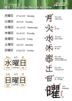 Japanese Days of the Week: Kanji and stroke orders