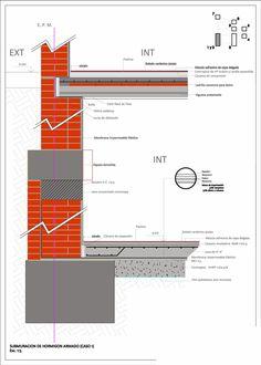 SUBMURACION DE HORMIGON ARMADO CONSTRUCCIONES