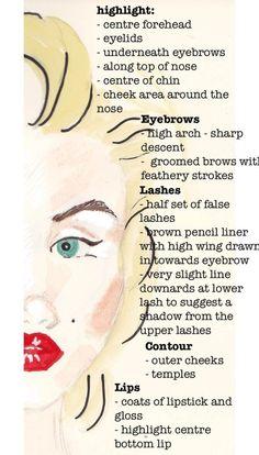 Marilyn Monroe's makeup.