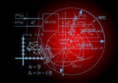 Math algebra problem solver