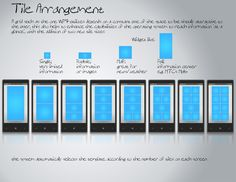 Windows Phone 7 - Concept UX by Victor Villarreal, via Behance