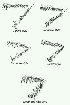 Useful for monster-makers... or those who appreciate accurate specie anatomy, I guess.