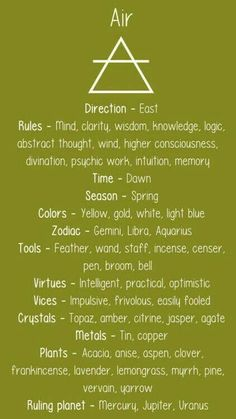 cosmic-witch: Elemental Correspondences - Modern Tips For The Modern Witch cosmic-witch: Elemental Correspondences - Modern Tips For The Modern Witch wand, Wiccan Spells, Magick, Gemini Zodiac, Zodiac Signs, Magia Elemental, Witchcraft For Beginners, Signo Libra, Modern Witch, Book Of Shadows