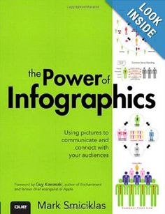 The Power of Infographics: Using Pictures to Communicate and Connect With Your Audiences (Que Biz-Tech): Mark Smiciklas: 9780789749499: Amaz...