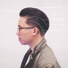 haircut diagram , Google Search