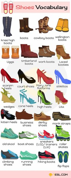 Learn Shoes Vocabulary in English through Pictures and Examples. A s… Learn Shoes Vocabulary in English through Pictures and Examples. A shoe is an item of footwear intended to protect and … English Time, English Study, English Class, English Lessons, English Language Learning, Teaching English, Fashion Vocabulary, Vocabulary List, English Vocabulary Words