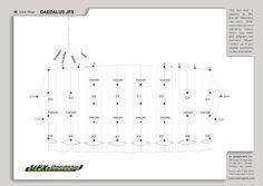 JFX line map #jfx #daedalusproject