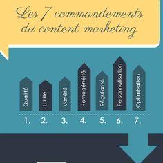 7 commandements sur l'approche commerciale du contenu d'un site web