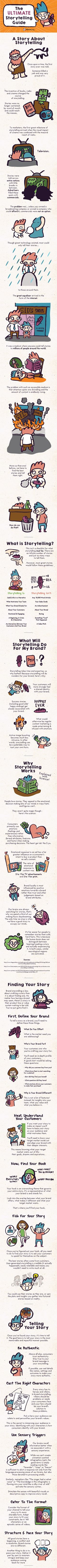 The Ultimate Storytelling Guide Infographic - http://elearninginfographics.com/ultimate-storytelling-guide-infographic/